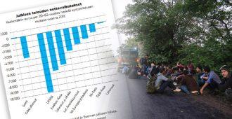 Suomen Perusta: Humanitaarisesta maahanmuutosta kriisiapuun – Suomi säästäisi rahaa ja säästyisi sosiaalisilta ongelmilta
