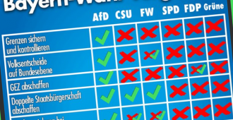 Politiikan tutkijat vakavina – Merkelin hallitus ei pysy koossa koko vaalikautta
